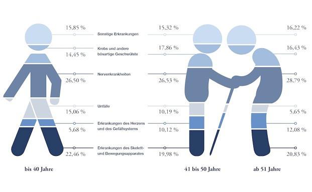 1429119801.BU-Ursachen_Morgen_Morgen2