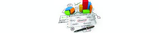 finanzplanung